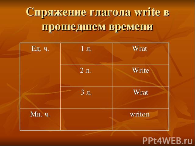 Спряжение глагола write в прошедшем времени Ед. ч. 1 л. Wrat 2 л. Write 3 л. Wrat Мн. ч. writon