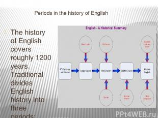 Periods in the history of English The history of English covers roughly 1200 yea