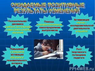 Положительная динамика учебных достижений – повышение качества обучения Повышени