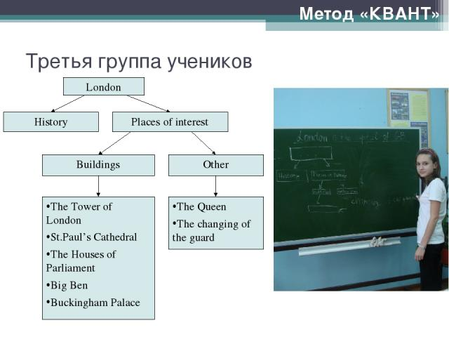 Третья группа учеников Метод «КВАНТ» Buildings London History Places of interest Other The Tower of London St.Paul's Cathedral The Houses of Parliament Big Ben Buckingham Palace The Queen The changing of the guard