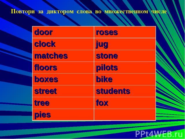 Повтори за диктором слова во множественном числе. door roses clock jug matches stone floors pilots boxes bike street students tree fox pies