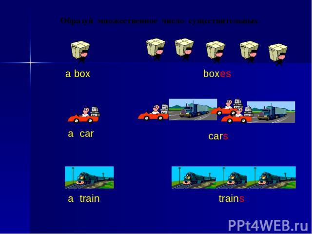 a box boxes a car cars a train trains Образуй множественное число существительных.