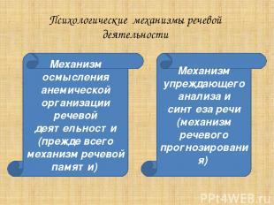 Психологические механизмы речевой деятельности Механизм осмысления анемической о