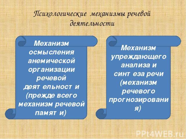 Психологические механизмы речевой деятельности Механизм осмысления анемической организации речевой деятельности (прежде всего механизм речевой памяти) Механизм упреждающего анализа и синтеза речи (механизм речевого прогнозирования)