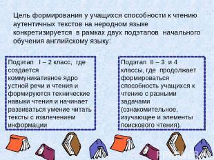 Цель формирования у учащихся способности к чтению аутентичных текстов на неродно