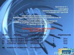 Приложение № 1 УТВЕРЖДЕНО Приказом Минобразования России от 13 декабря 2007 года