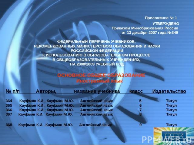 Приложение № 1 УТВЕРЖДЕНО Приказом Минобразования России от 13 декабря 2007 года №349 ФЕДЕРАЛЬНЫЙ ПЕРЕЧЕНЬ УЧЕБНИКОВ, РЕКОМЕНДОВАННЫХ МИНИСТЕРСТВОМ ОБРАЗОВАНИЯ И НАУКИ РОССИЙСКОЙ ФЕДЕРАЦИИ К ИСПОЛЬЗОВАНИЮ В ОБРАЗОВАТЕЛЬНОМ ПРОЦЕССЕ В ОБЩЕОБРАЗОВАТЕЛ…