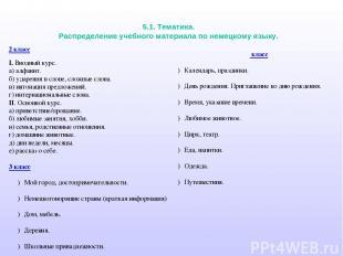 5.1. Тематика. Распределение учебного материала по немецкому языку. I. Вводный к