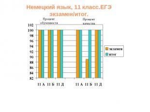 Процент обученности Процент качества Немецкий язык, 11 класс.ЕГЭ экзамен/итог.