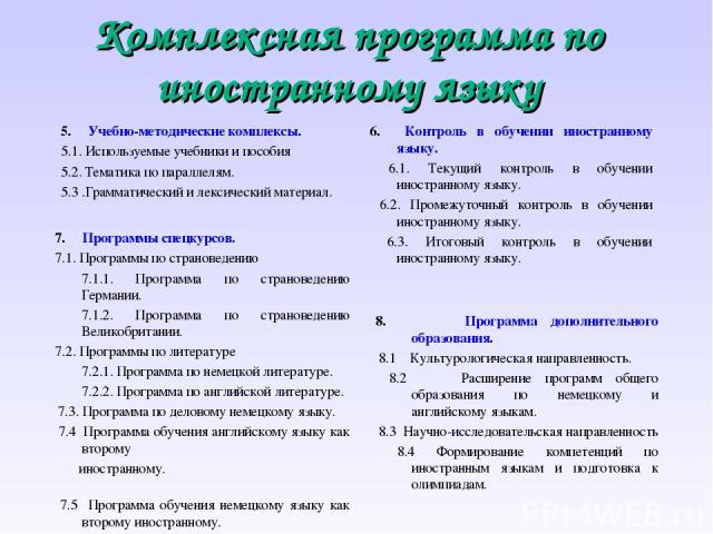 Комплексная программа по иностранному языку 5. Учебно-методические комплексы. 5.1. Используемые учебники и пособия 5.2. Тематика по параллелям. 5.3 .Грамматический и лексический материал. 6. Контроль в обучении иностранному языку. 6.1. Текущ…