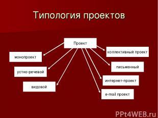 Типология проектов Проект монопроект устно-речевой видовой коллективный проект п