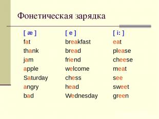 Фонетическая зарядка [ æ ] [ e ] [ i: ] fat breakfast eat thank bread please jam
