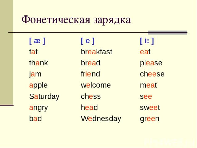 Фонетическая зарядка [ æ ] [ e ] [ i: ] fat breakfast eat thank bread please jam friend cheese apple welcome meat Saturday chess see angry head sweet bad Wednesday green