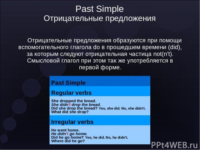Past Simple Отрицательные предложения Отрицательные предложения образуются при помощи вспомогательного глагола do в прошедшем времени (did), за которым следуют отрицательная частица not(n't). Смысловой глагол при этом так же употребляется в первой ф…