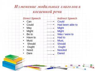 Изменение модальных глаголов в косвенной речи Direct Speech Can Could May Might