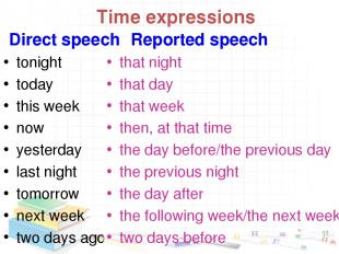 Time expressions Direct speech tonight today this week now yesterday last night
