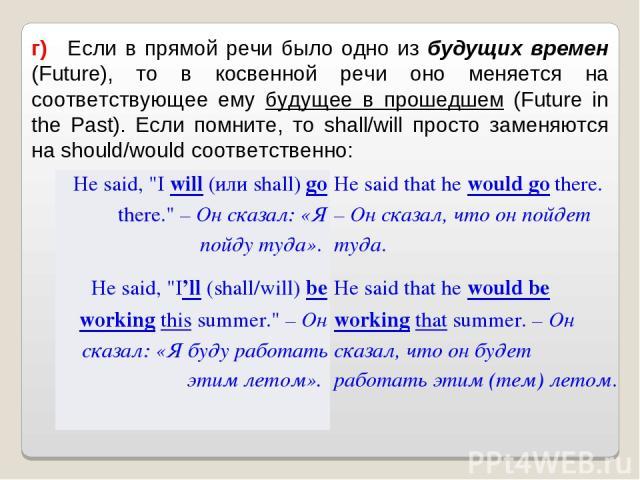 г) Если в прямой речи было одно из будущих времен (Future), то в косвенной речи оно меняется на соответствующее ему будущее в прошедшем (Future in the Past). Если помните, то shall/will просто заменяются на should/would соответственно: He said,