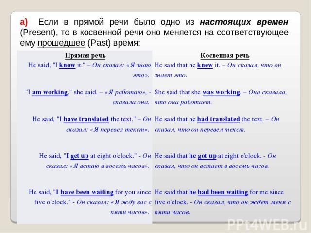 а) Если в прямой речи было одно из настоящих времен (Present), то в косвенной речи оно меняется на соответствующее ему прошедшее (Past) время: Прямая речь Косвенная речь He said,