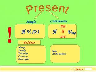 Задание Далее ► Simple Continuous П V1 (Vs) П am is are Ving do/does Always Usua