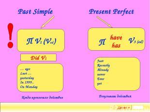 Задание Далее ► Past Simple Present Perfect П V2 (Ved) П have has V3 (ed) Did V1