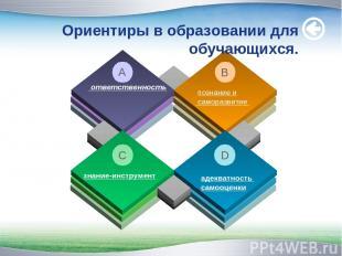 ответственность познание и саморазвитие A B адекватность самооценки D знание-инс