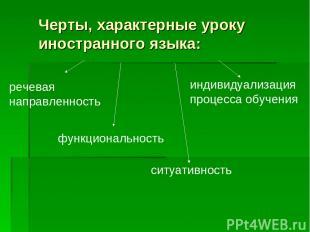 Черты, характерные уроку иностранного языка: речевая направленность функциональн