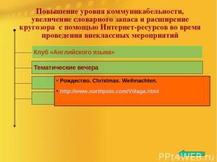 Повышение уровня коммуникабельности, увеличение словарного запаса и расширение к