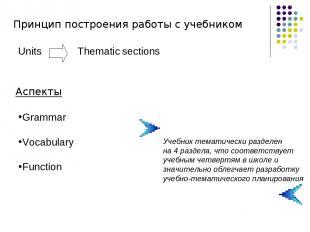 Принцип построения работы с учебником Units Thematic sections Grammar Vocabulary