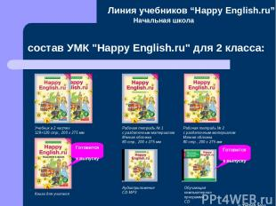"""Начальная школа состав УМК """"Happy English.ru"""" для 2 класса: Линия учебников """"Hap"""