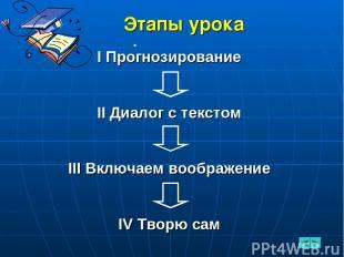 Этапы урока I Прогнозирование II Диалог с текстом III Включаем воображение IV Тв
