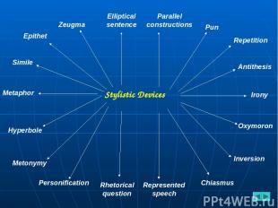 Stylistic Devices Epithet Simile Metaphor Personification Metonymy Hyperbole Iro