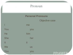 Pronoun Personal Pronouns Objective case I me You you He him She her It it We us