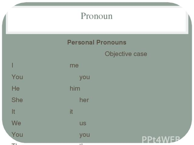 Pronoun Personal Pronouns Objective case I me You you He him She her It it We us You you They them