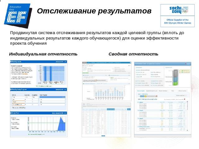 Продвинутая система отслеживания результатов каждой целевой группы (вплоть до индивидуальных результатов каждого обучающегося) для оценки эффективности проекта обучения Отслеживание результатов Индивидуальная отчетность Сводная отчетность