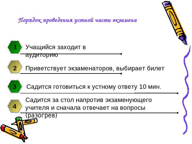 Учащийся заходит в аудиторию 1 Приветствует экзаменаторов, выбирает билет 2 3 4 Садится за стол напротив экзаменующего учителя и сначала отвечает на вопросы (разогрев) Садится готовиться к устному ответу 10 мин. Порядок проведения устной части экзамена