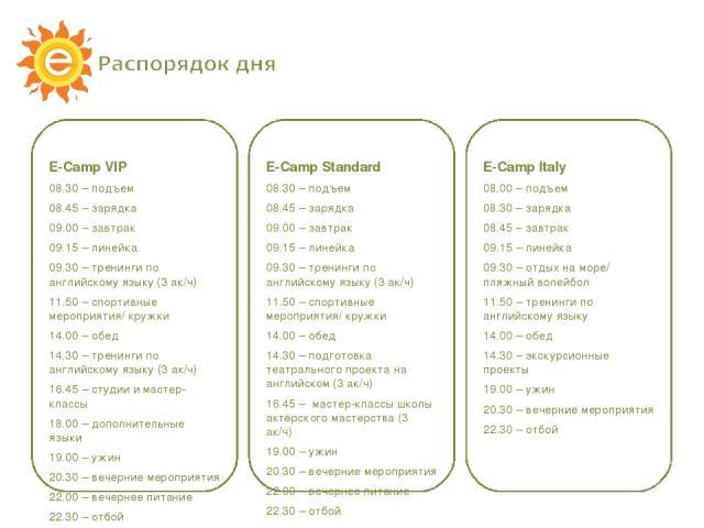 E-Camp Italy 08.00 – подъем 08.30 – зарядка 08.45 – завтрак 09.15 – линейка 09.30 – отдых на море/ пляжный волейбол 11.50 – тренинги по английскому языку 14.00 – обед 14.30 – экскурсионные проекты 19.00 – ужин 20.30 – вечерние мероприятия 22.30 – от…