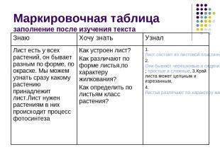 Маркировочная таблица заполнение после изучения текста Знаю Хочу знать Узнал Лис