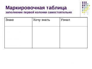 Маркировочная таблица заполнение первой колонки самостоятельно Знаю Хочу знать У