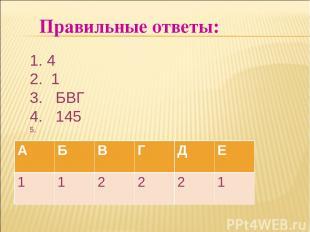 Правильные ответы: 4 1 БВГ 145 А Б В Г Д Е 1 1 2 2 2 1