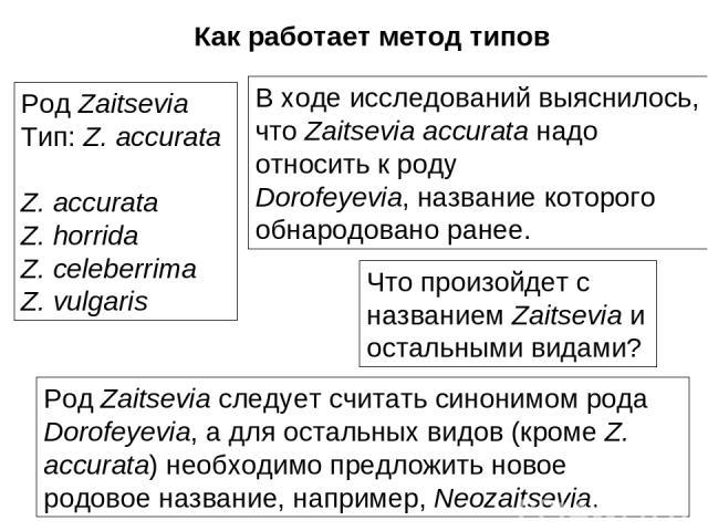 Род Zaitsevia Тип: Z. accurata Z. accurata Z. horrida Z. celeberrima Z. vulgaris Как работает метод типов В ходе исследований выяснилось, что Zaitsevia accurata надо относить к роду Dorofeyevia, название которого обнародовано ранее. Что произойдет с…