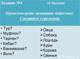 Задание №4 (6 баллов) Происхождение домашних животных. Соедините стрелками. • Т