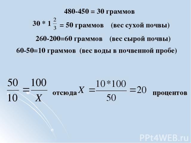 отсюда процентов 30 * 1 = 50 граммов 480-450 = 30 граммов 260-200=60 граммов 60-50=10 граммов (вес сухой почвы) (вес сырой почвы) (вес воды в почвенной пробе)