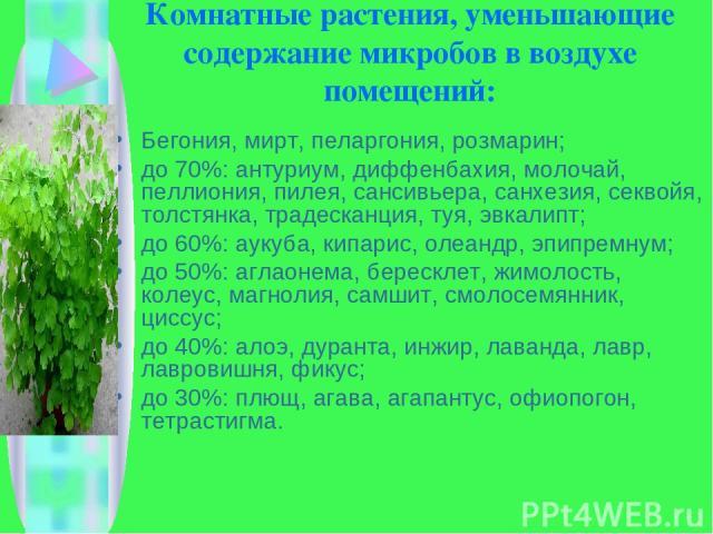 Комнатные растения, уменьшающие содержание микробов в воздухе помещений: Бегония, мирт, пеларгония, розмарин; до 70%: антуриум, диффенбахия, молочай, пеллиония, пилея, сансивьера, санхезия, секвойя, толстянка, традесканция, туя, эвкалипт; до 60%: ау…
