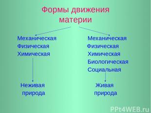 Формы движения материи Механическая Механическая Физическая Физическая Химическа