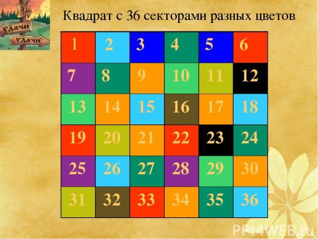 Квадрат с 36 секторами разных цветов 1 2 3 4 5 6 7 8 9 10 11 12 13 14 15 16 17 18 19 20 21 22 23 24 25 26 27 28 29 30 31 32 33 34 35 36