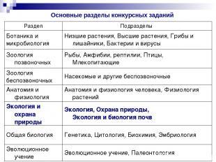 Основные разделы конкурсных заданий Раздел Подразделы Ботаника и микробиология Н