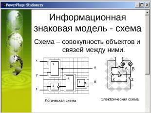 Информационная знаковая модель - схема Схема – совокупность объектов и связей ме