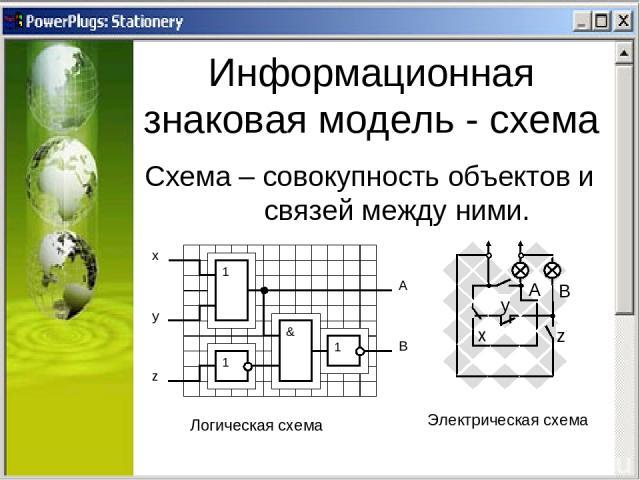 Информационная знаковая модель - схема Схема – совокупность объектов и связей между ними. Логическая схема Электрическая схема