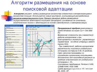 Алгоритм размещения на основе поисковой адаптации Алгоритм решает задачу размеще