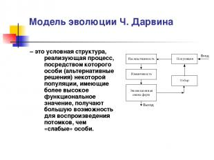 Модель эволюции Ч. Дарвина – это условная структура, реализующая процесс, посред